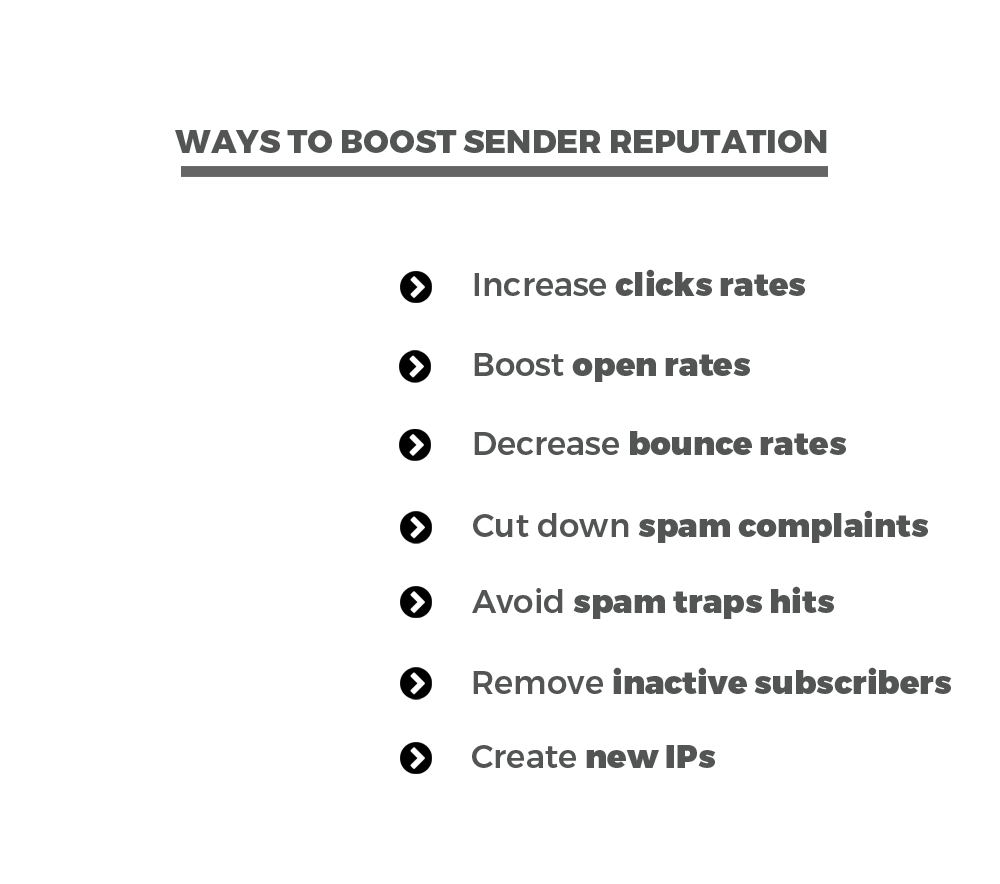 metrics-to-boost-sender-reputation-email-deliverability