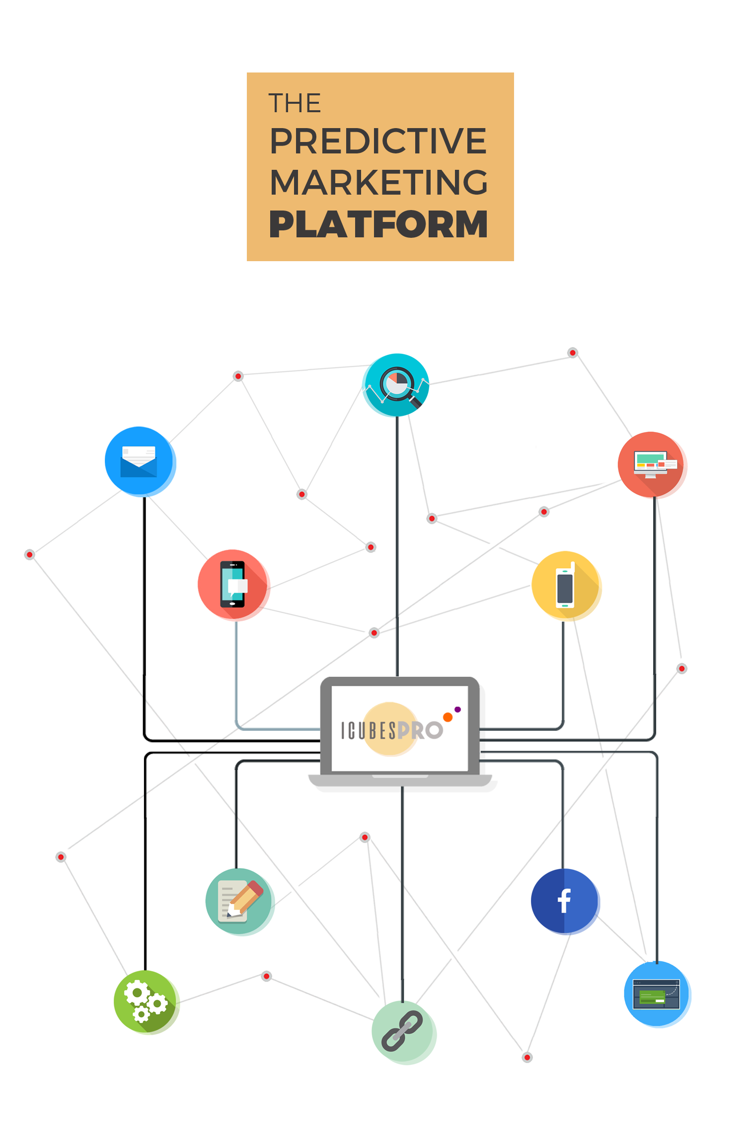 predictive marketing platform